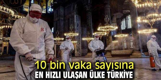 10 bin vaka sayısına en hızlı ulaşan ülke Türkiye