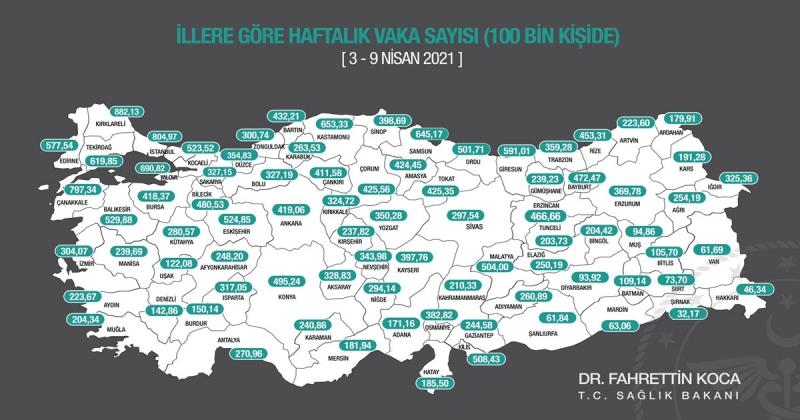 Haftalık Vaka Sayıları Açıklandı! Amasya'da Son Durum