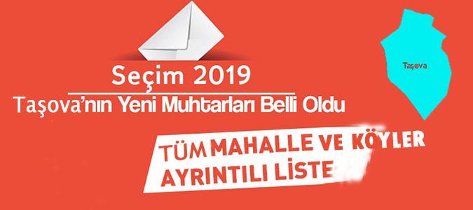 Köy ve Mahalle Muhtar adaylarının aldığı oylar
