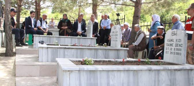 Solingen Faciasında Hayatını Kaybedenleri 26.Yılında Anıldı