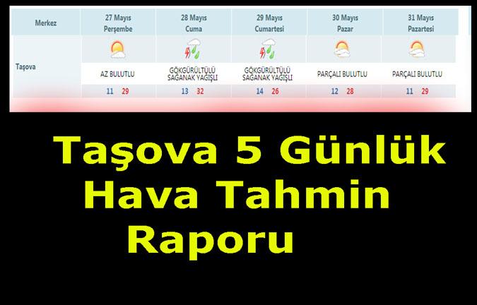 Taşova İçin 5 Günlük Hava Tahmin Raporları Şiddetli Yağış ve Dolu Teklikesi