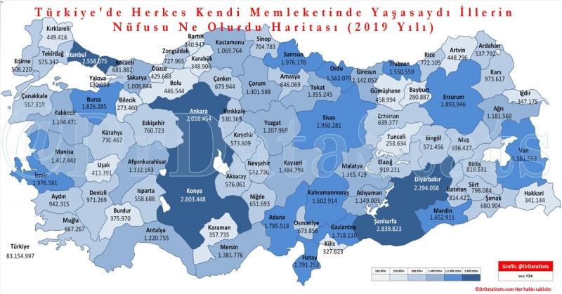 Türkiye'de Herkes Kendi Memleketinde Yaşasaydı İllerin Nüfusu Ne Olurdu?