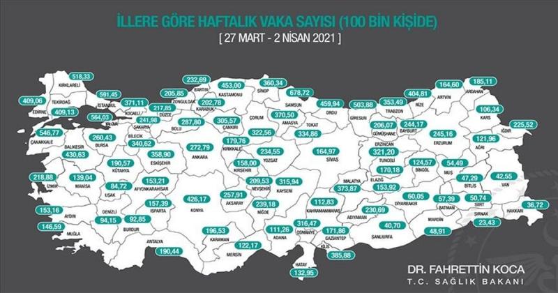 Amasya'da Covid-19 Vaka Artışı Sürüyor